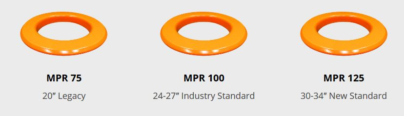 H2TR Manhole Protection Rings