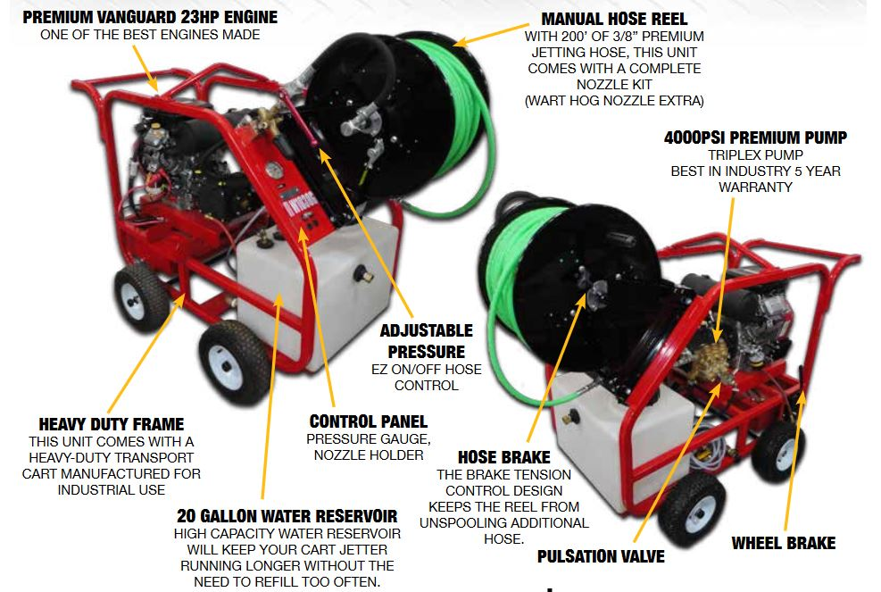 Toyota Plants In Usa >> Hot Jet USA Portable Sewer & Drain Line Cart Jetters for Sale in Texas